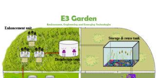 E3-Garden-
